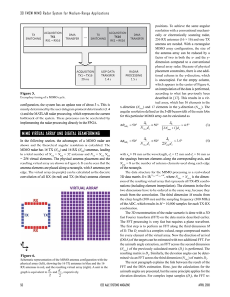 Aerospace and Electronic Systems Magazine April 2018