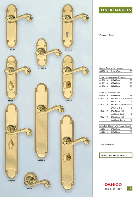 Charmant Catalogue Of Architectural Ironmongery