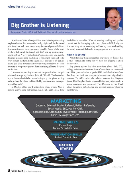 Orthotown April 2013 - Wired for Success: Big Brother is Listening