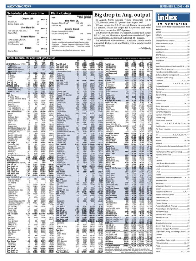 Automotive News - September 8, 2008