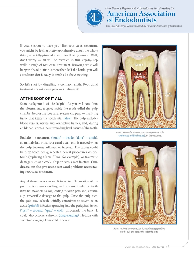 DentalWorks Article Library