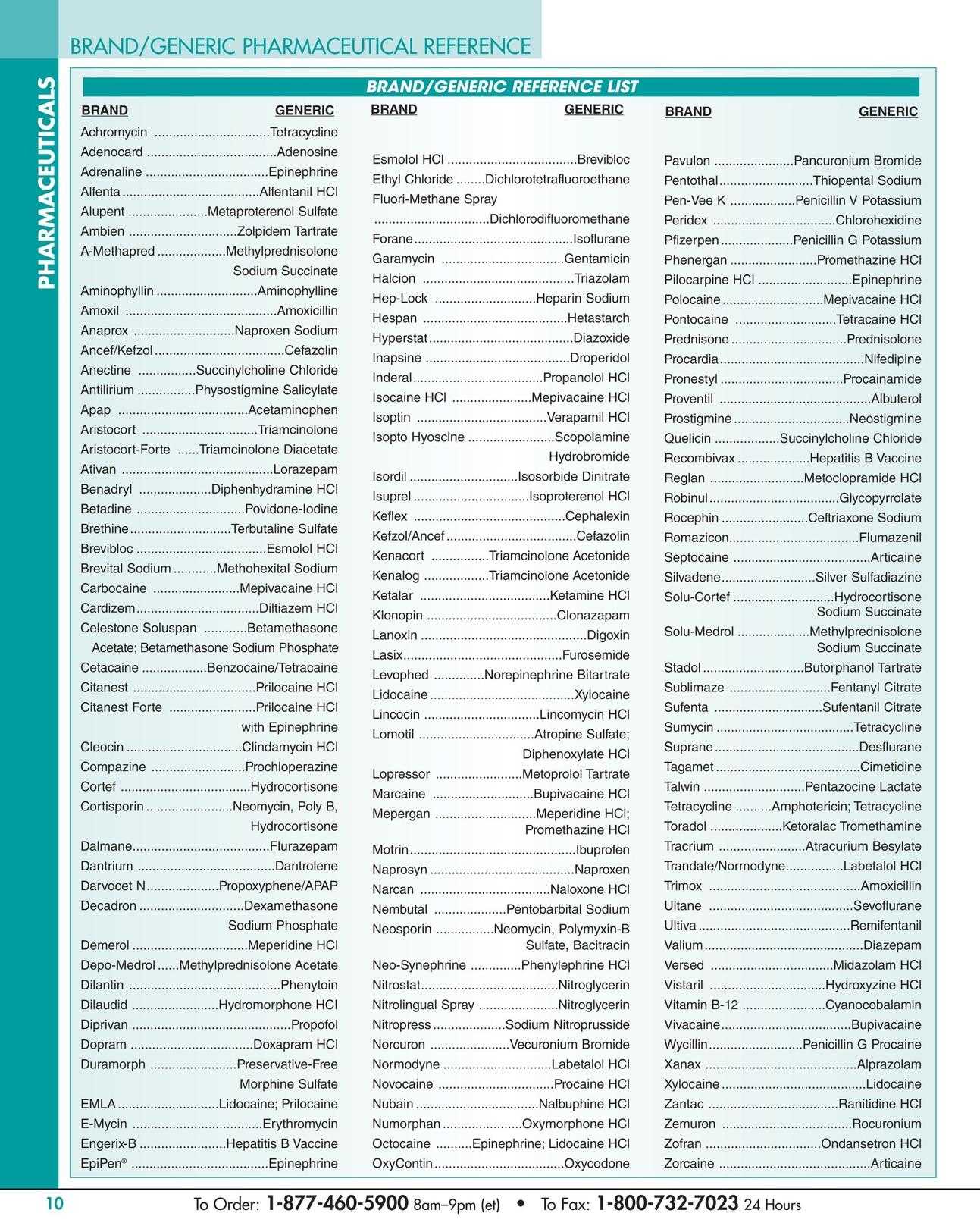 Oral Surgery & Maxillofacial Surgery Specialty Catalog