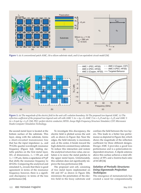 IEEE Microwave Magazine - May 2018