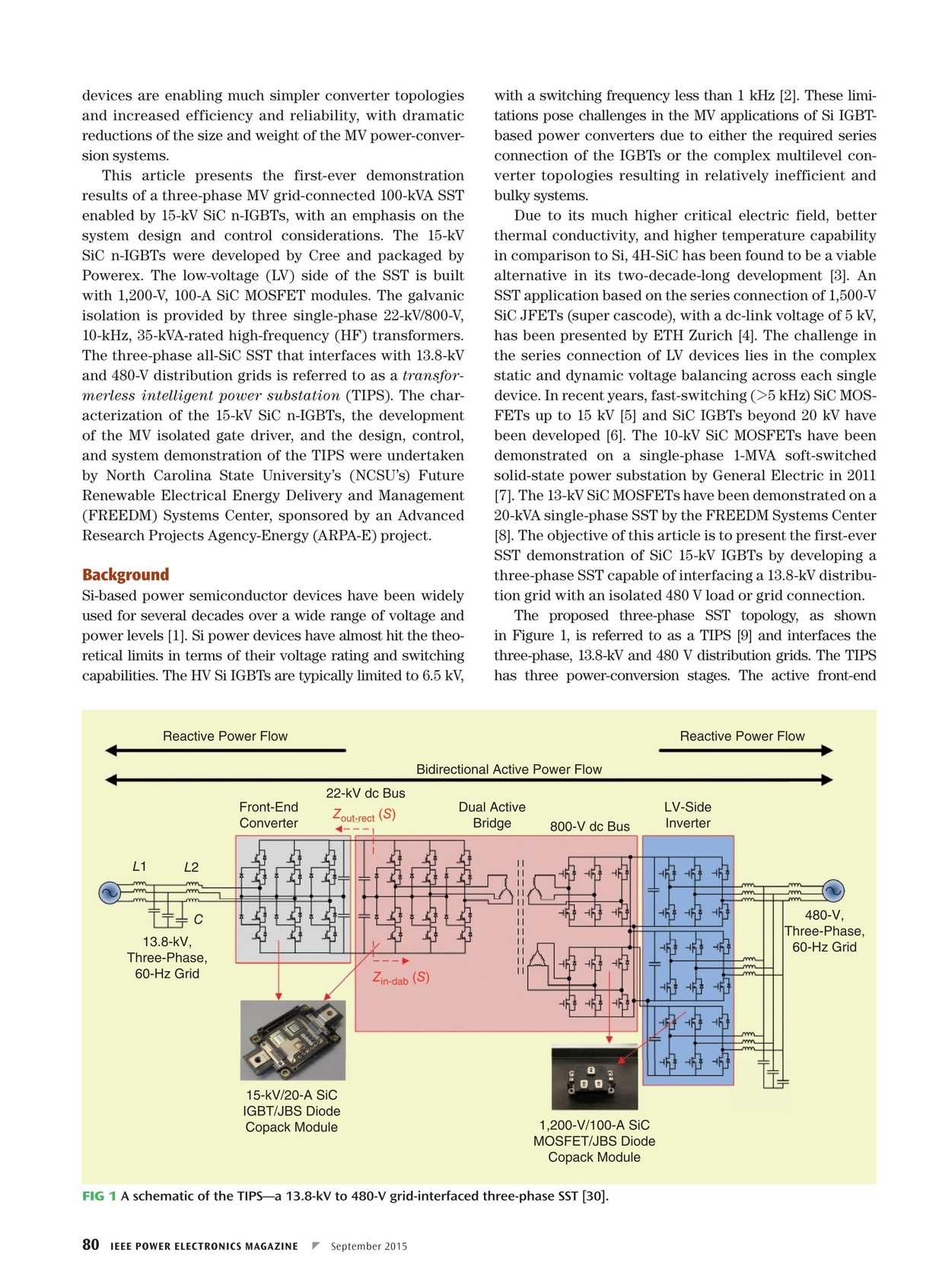 IEEE Power Electronics Magazine Compendium - March 2018