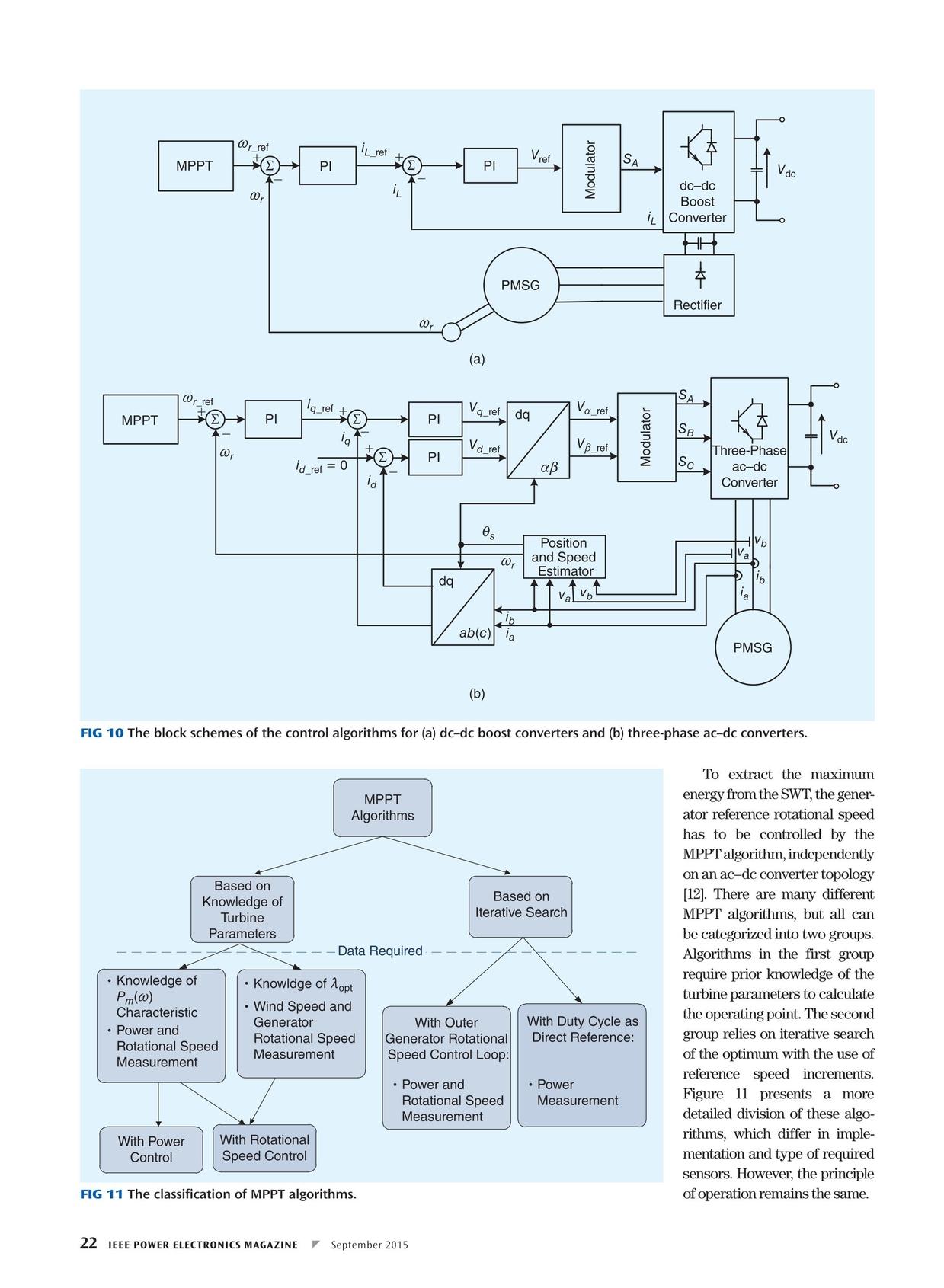 IEEE Power Electronics Magazine - September 2015
