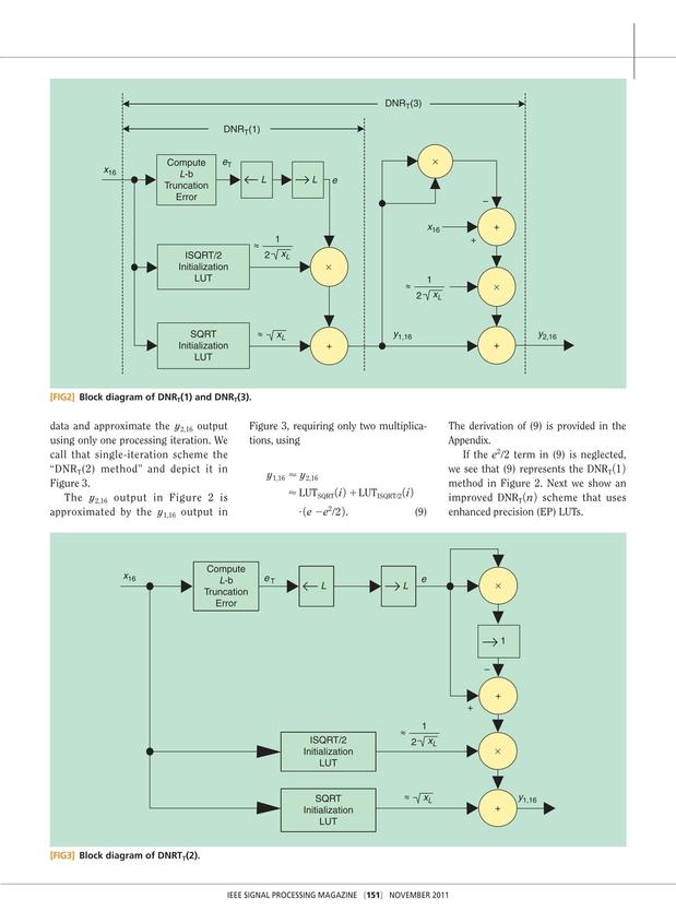 Signal Processing November 2011