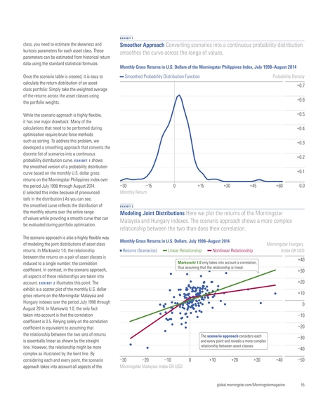 Morningstar magazine decemberjanuary 2015 52 53 morningstar magazine decemberjanuary 2015 page 52 strategies the midpanel shows the two to 12 month momentum effect the two to 12 month winner ccuart Choice Image