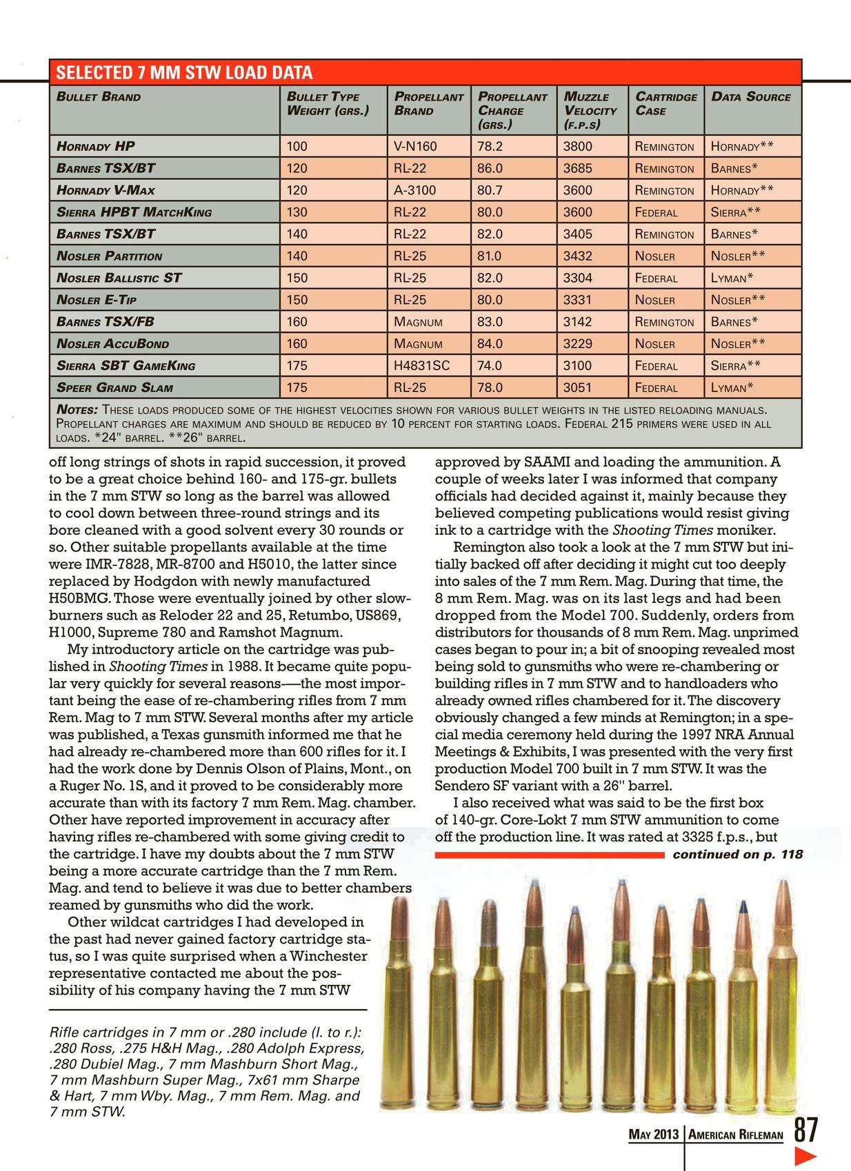 American Rifleman - May 2013