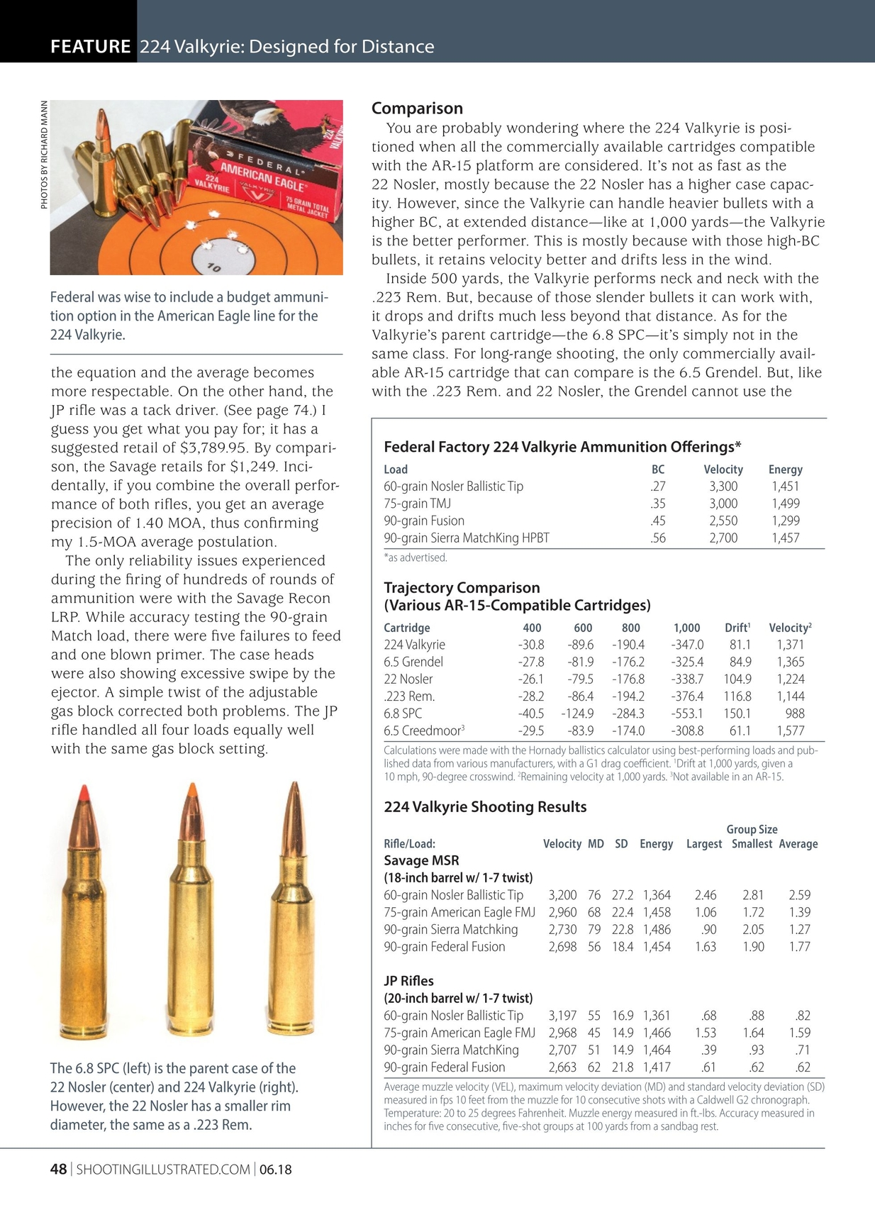 Shooting Illustrated - June 2018
