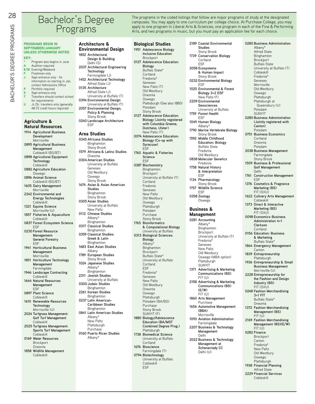 SUNY Viewbook 2013 28