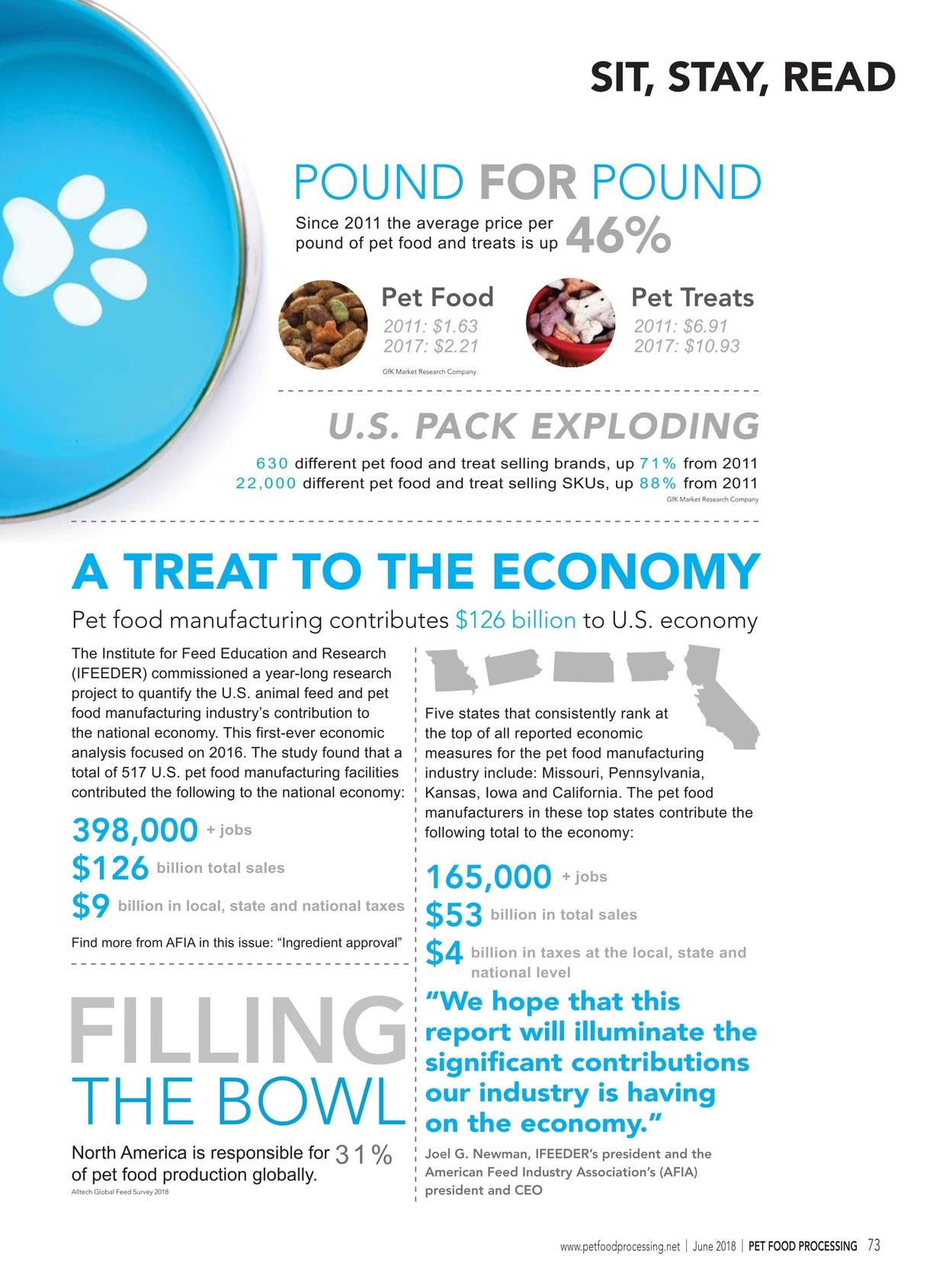 PET Food Processing - June 2018